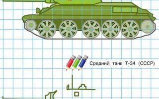 Методы того, как нарисовать танк