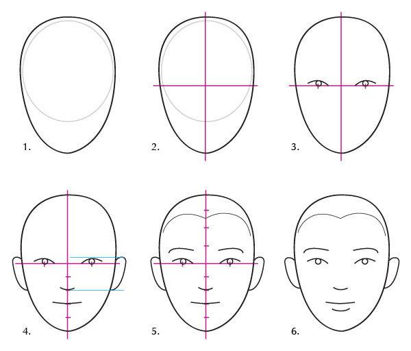 Как нарисовать лицо человека в профиль