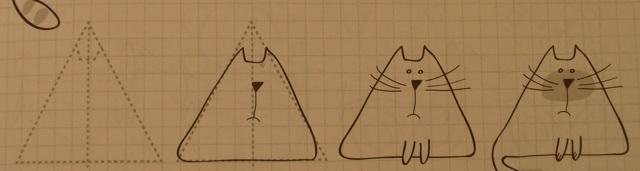 Как нарисовать кошку поэтапно карандашом