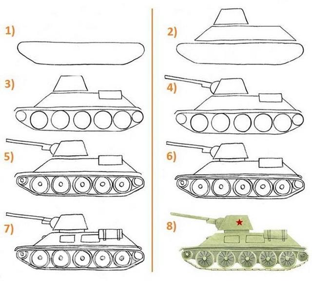 Как нарисовать танк: карандашом, фломастером или красками, поэтапная инструкция для начинающих
